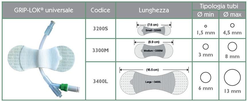 Grip-lok Universale per tubi e drenaggi