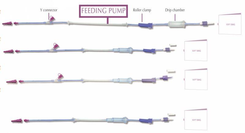Set per infusione Nutrisafe 2